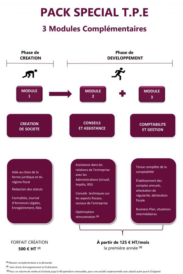 ACC • Audit Contrôle & conseil • Pack TPE